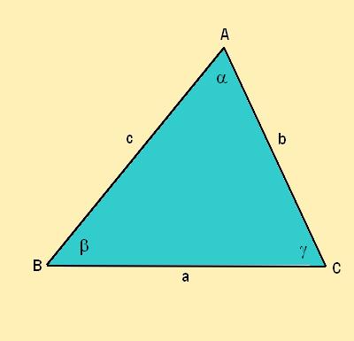 Definiciones Geometría Del Triángulo