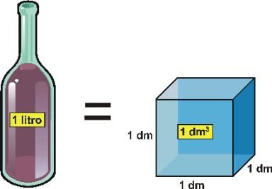 5 volumen for Cuantos litros de agua caben en una piscina